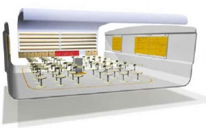 Visualisation of the 360 degree flexible classroom
