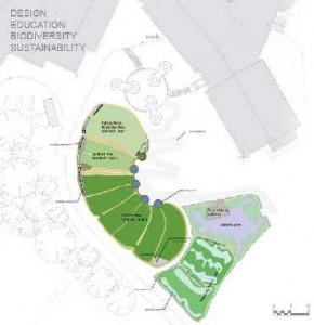 Knowledge Garden schematic
